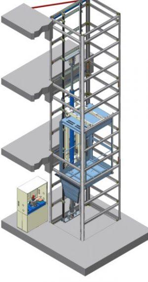 03 3D Υδραυλικοί Ανελκυστήρες KLEEMANN - Alexiou Group